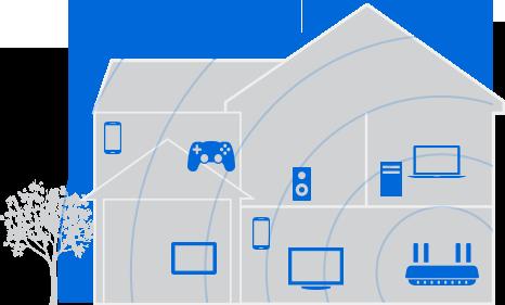 Wireless Internet Provider Deals